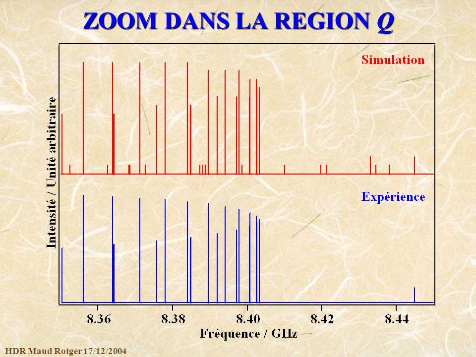 HDR Maud Rotger 17/12/2004 ZOOM DANS LA REGION Q