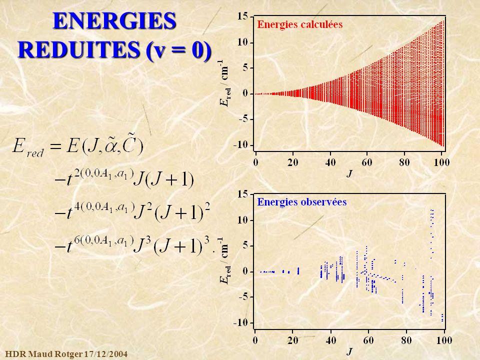 HDR Maud Rotger 17/12/2004 ENERGIES REDUITES (v = 0)