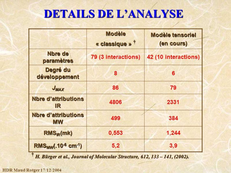 HDR Maud Rotger 17/12/2004 DETAILS DE LANALYSE Modèle « classique » Modèle « classique » Modèle tensoriel (en cours) Nbre de paramètres 79 (3 interact