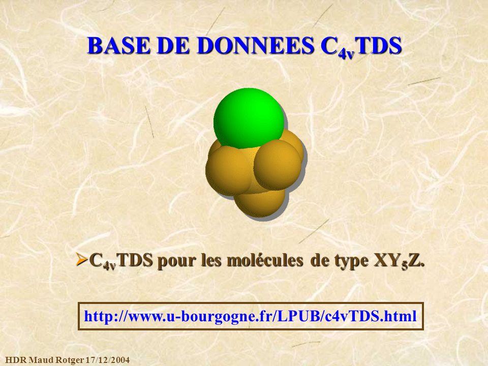 HDR Maud Rotger 17/12/2004 http://www.u-bourgogne.fr/LPUB/c4vTDS.html C 4v TDS pour les molécules de type XY 5 Z. C 4v TDS pour les molécules de type