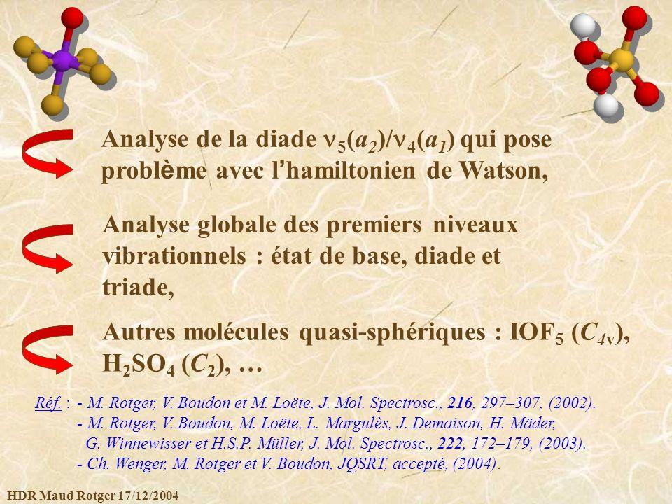 HDR Maud Rotger 17/12/2004 Analyse de la diade 5 (a 2 )/ 4 (a 1 ) qui pose probl è me avec l hamiltonien de Watson, Analyse globale des premiers nivea