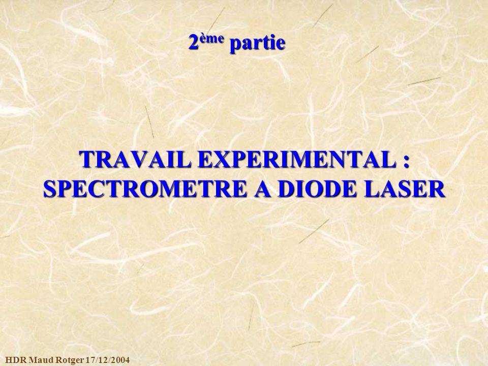 HDR Maud Rotger 17/12/2004 TRAVAIL EXPERIMENTAL : SPECTROMETRE A DIODE LASER 2 ème partie
