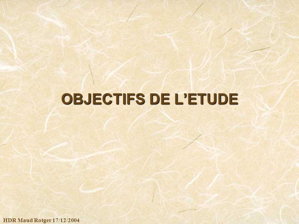 HDR Maud Rotger 17/12/2004 OBJECTIFS DE LETUDE
