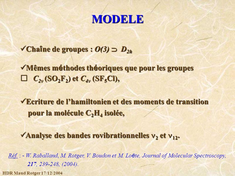 HDR Maud Rotger 17/12/2004 MODELE Cha î ne de groupes : O(3) D 2h Cha î ne de groupes : O(3) D 2h Mêmes m é thodes th é oriques que pour les groupes M