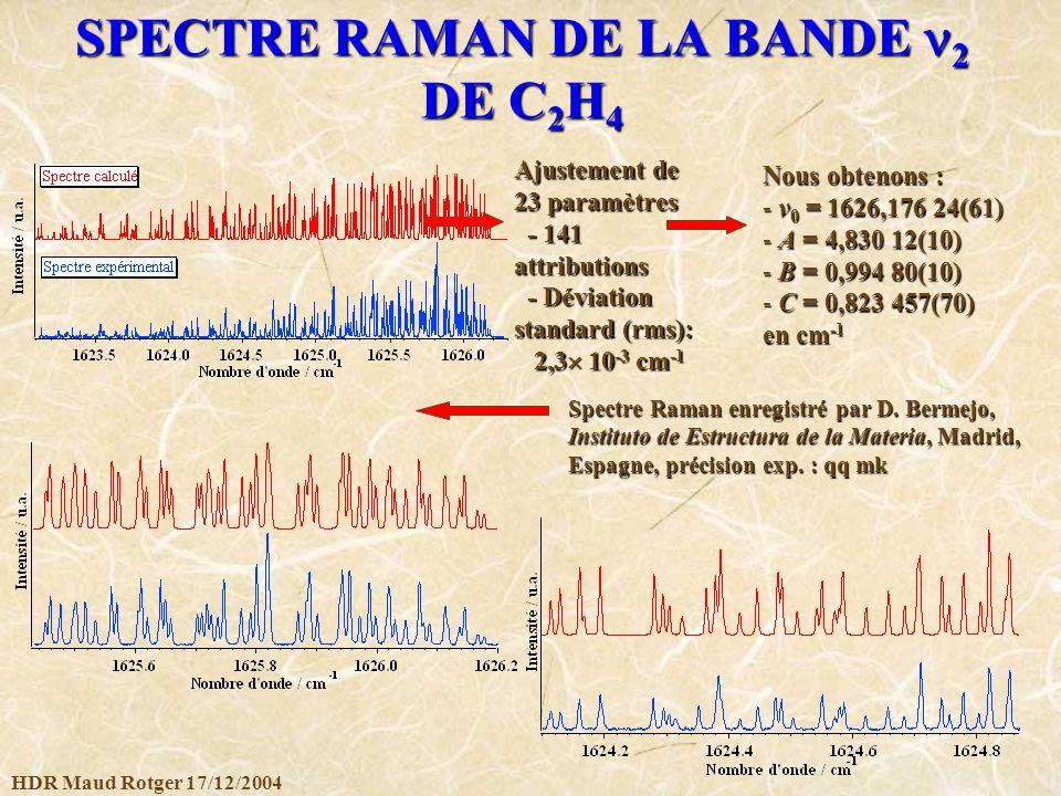 HDR Maud Rotger 17/12/2004 Spectre Raman enregistré par D. Bermejo, Instituto de Estructura de la Materia, Madrid, Espagne, précision exp. : qq mk Nou