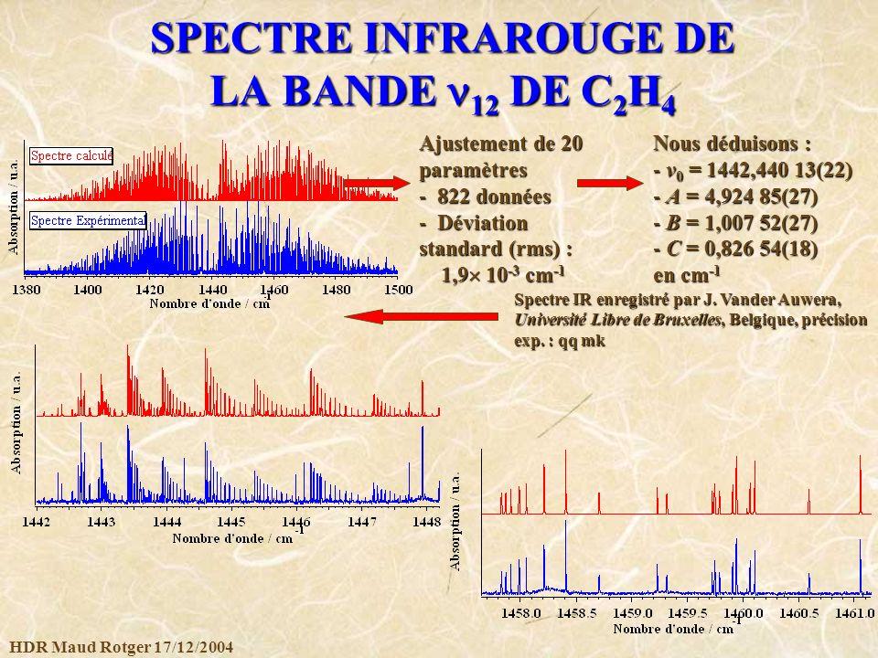 HDR Maud Rotger 17/12/2004 SPECTRE INFRAROUGE DE LA BANDE 12 DE C 2 H 4 Spectre IR enregistré par J. Vander Auwera, Université Libre de Bruxelles, Bel