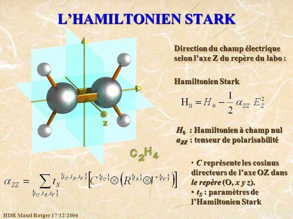 HDR Maud Rotger 17/12/2004 LHAMILTONIEN STARK C représente les cosinus directeurs de laxe OZ dans le repère (O, x y z). t S : paramètres de lHamiltoni