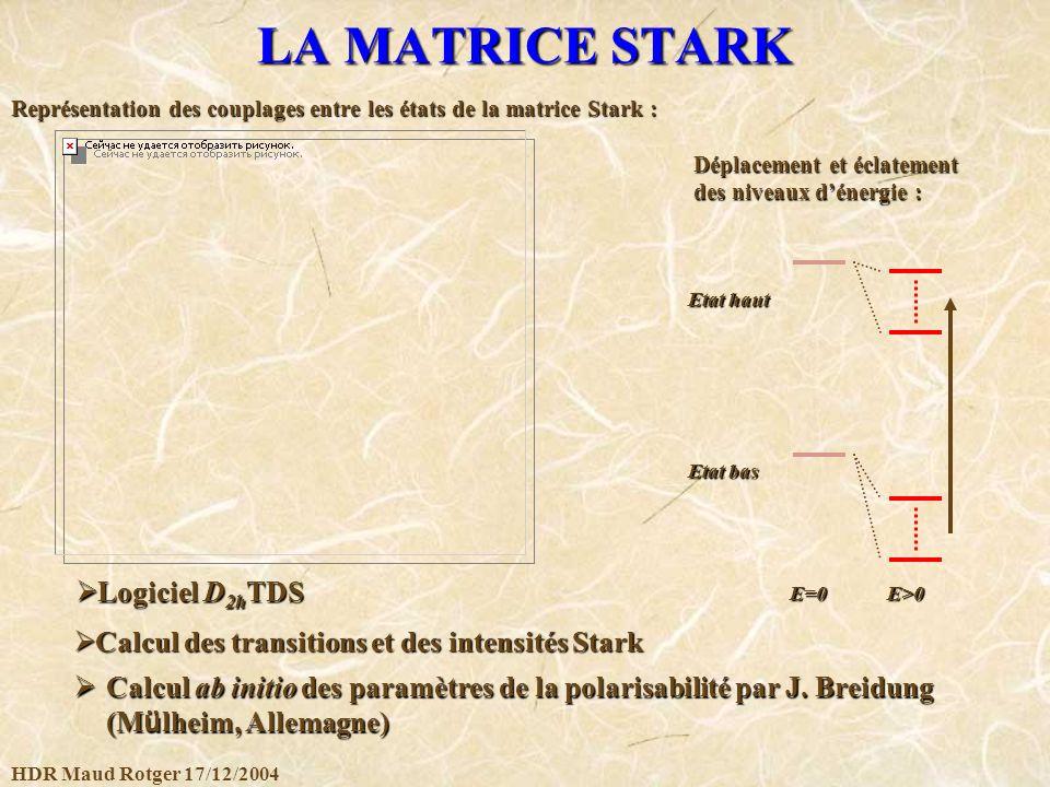 HDR Maud Rotger 17/12/2004 LA MATRICE STARK Représentation des couplages entre les états de la matrice Stark : Logiciel D 2h TDS Logiciel D 2h TDS Cal