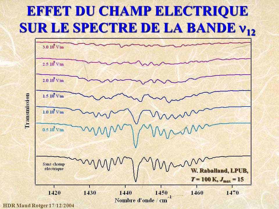 HDR Maud Rotger 17/12/2004 EFFET DU CHAMP ELECTRIQUE SUR LE SPECTRE DE LA BANDE 12 W. Raballand, LPUB, T = 100 K, J max = 15
