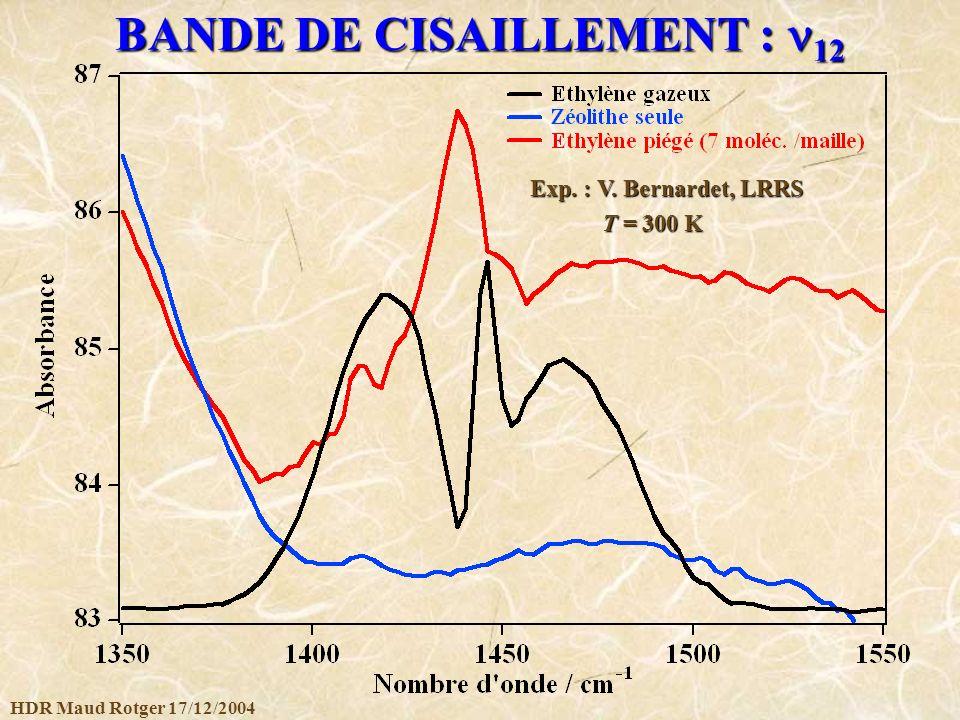 BANDE DE CISAILLEMENT : 12 Exp. : V. Bernardet, LRRS T = 300 K T = 300 K