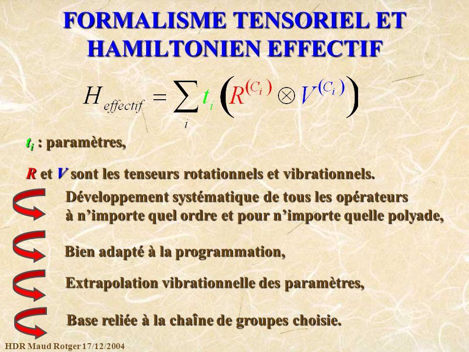 HDR Maud Rotger 17/12/2004 t i : paramètres, RetVsont les tenseurs rotationnels et vibrationnels. R et V sont les tenseurs rotationnels et vibrationne
