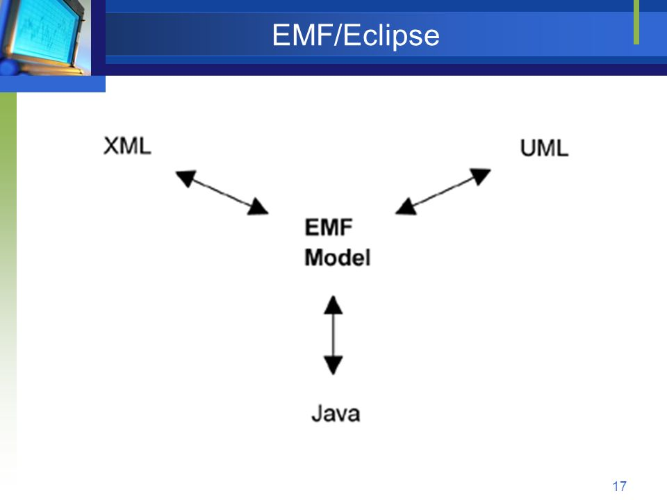 17 EMF/Eclipse