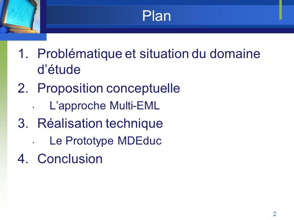 23 Multi-EML: rôles envisagés Auteur Learning designer Informaticien Spécification de la plate-forme Créer le scénario pédagogique (dans une notation informelle) 1.
