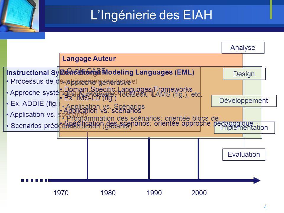 45 Contributions (1/2) 1.Clarifier ce quest la conception des EIAH à la lecture de Herbert Simon et sa théorie de la conception.