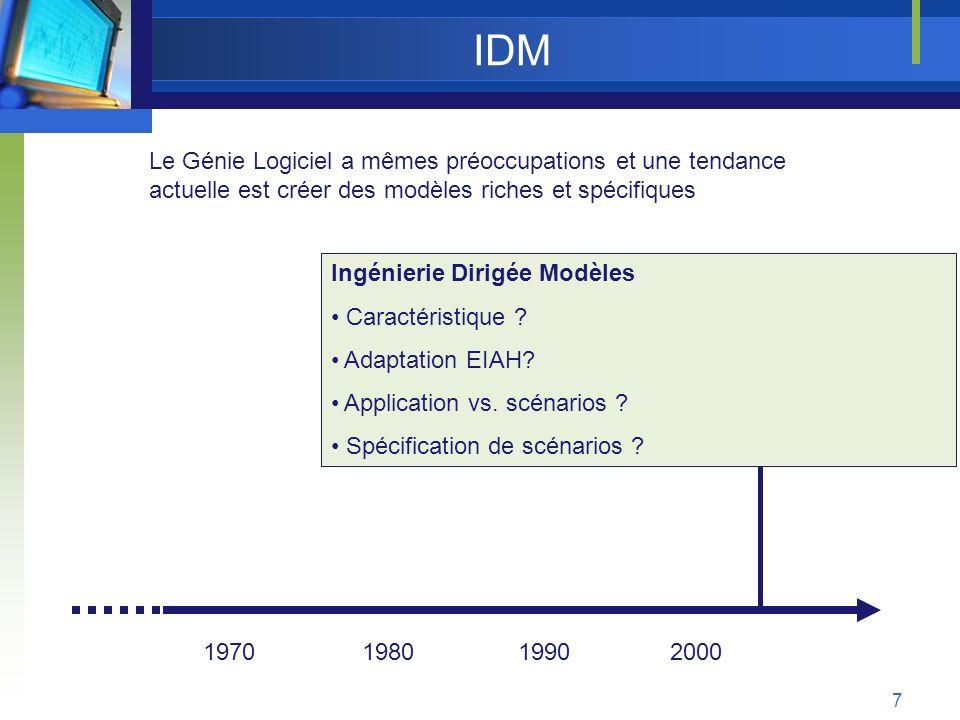 8 LApproche IDM Language-Oriented Programming (Fowler) Monter le niveau dabstraction des spécifications des logiciels (DSL vs.