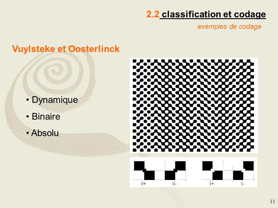 11 2.2 classification et codage exemples de codage Vuylsteke et Oosterlinck Dynamique Binaire Absolu