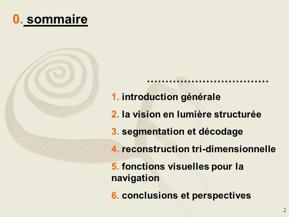 2 0. sommaire …………………………… 1. introduction générale 2. la vision en lumière structurée 3. segmentation et décodage 4. reconstruction tri-dimensionnelle