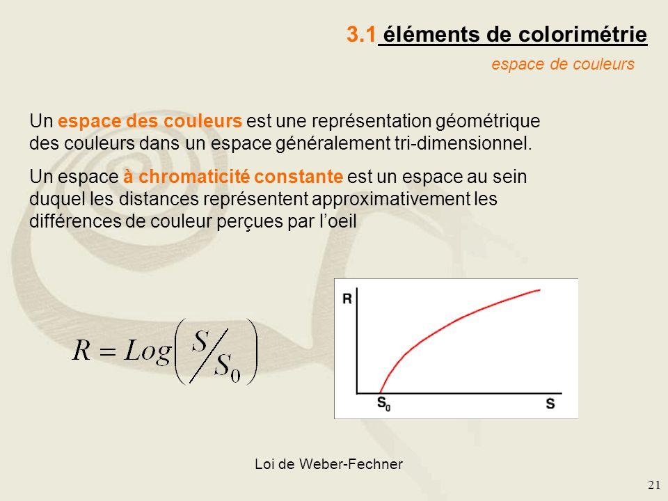 21 3.1 éléments de colorimétrie espace de couleurs Un espace des couleurs est une représentation géométrique des couleurs dans un espace généralement