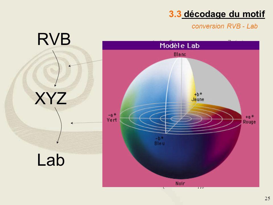 25 3.3 décodage du motif conversion RVB - Lab RVB XYZ Lab