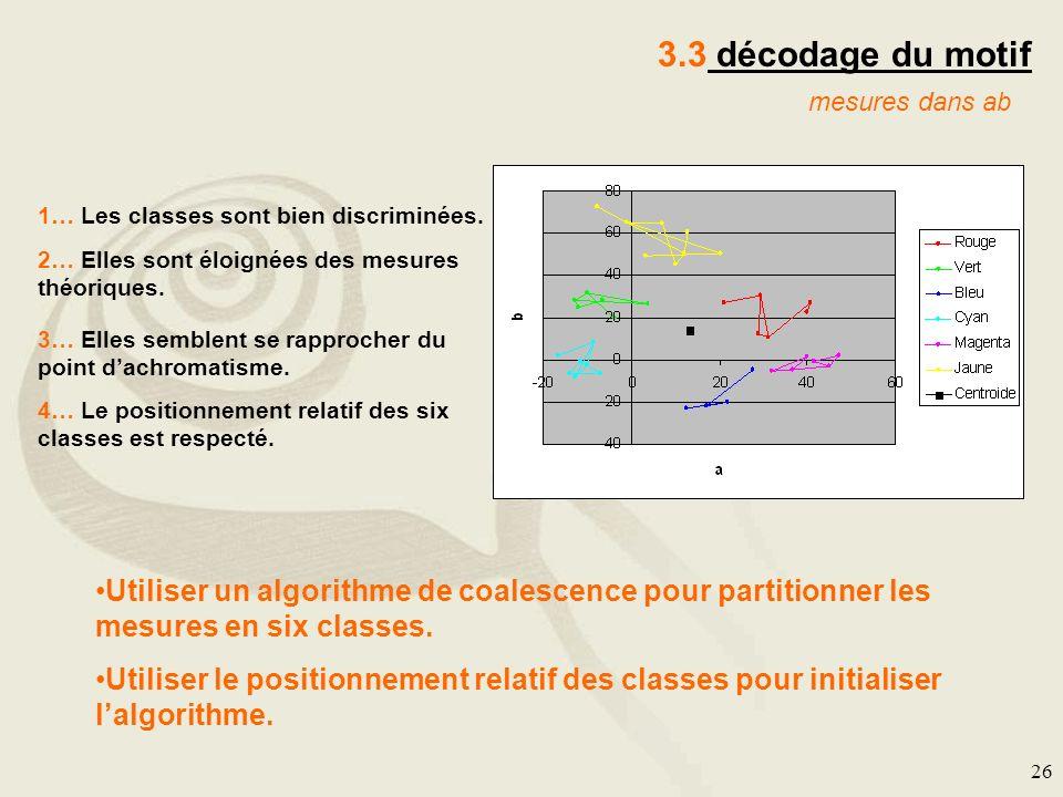 26 3.3 décodage du motif mesures dans ab 1… Les classes sont bien discriminées. 2… Elles sont éloignées des mesures théoriques. 3… Elles semblent se r