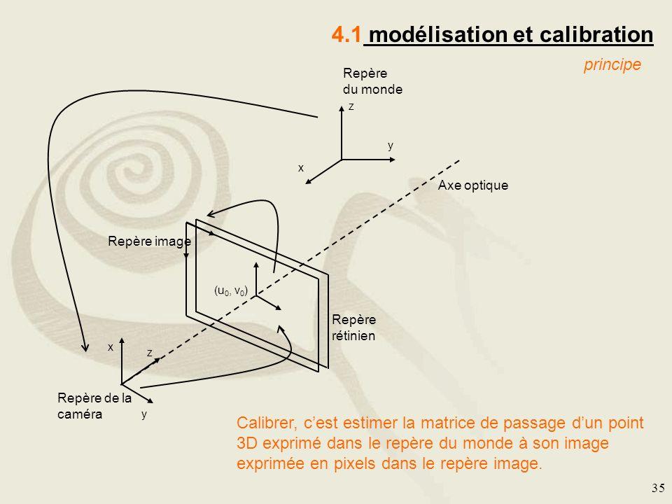 35 4.1 modélisation et calibration Axe optique Repère du monde Repère de la caméra Repère rétinien Repère image x x y y z z (u 0, v 0 ) Calibrer, cest