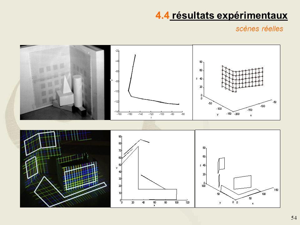 54 4.4 résultats expérimentaux scènes réelles