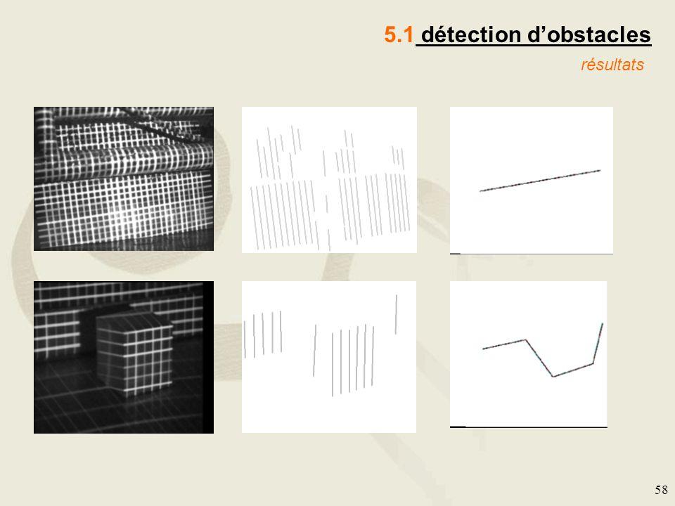 58 5.1 détection dobstacles résultats