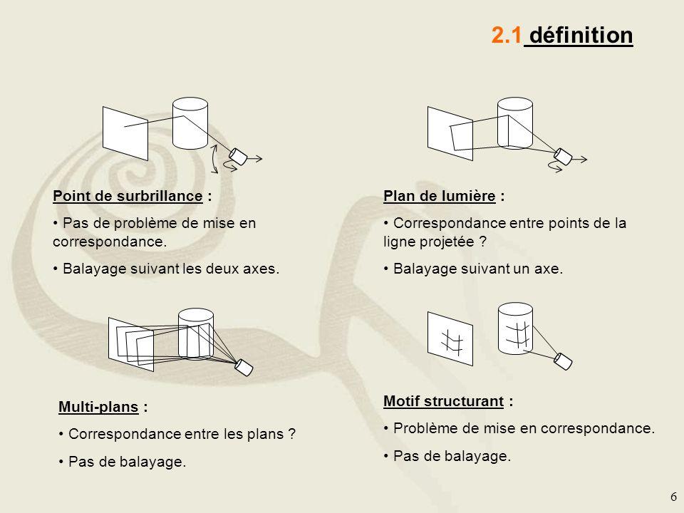 6 2.1 définition Point de surbrillance : Pas de problème de mise en correspondance. Balayage suivant les deux axes. Plan de lumière : Correspondance e