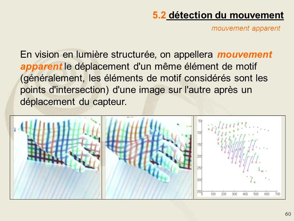 60 5.2 détection du mouvement mouvement apparent En vision en lumière structurée, on appellera mouvement apparent le déplacement d'un même élément de