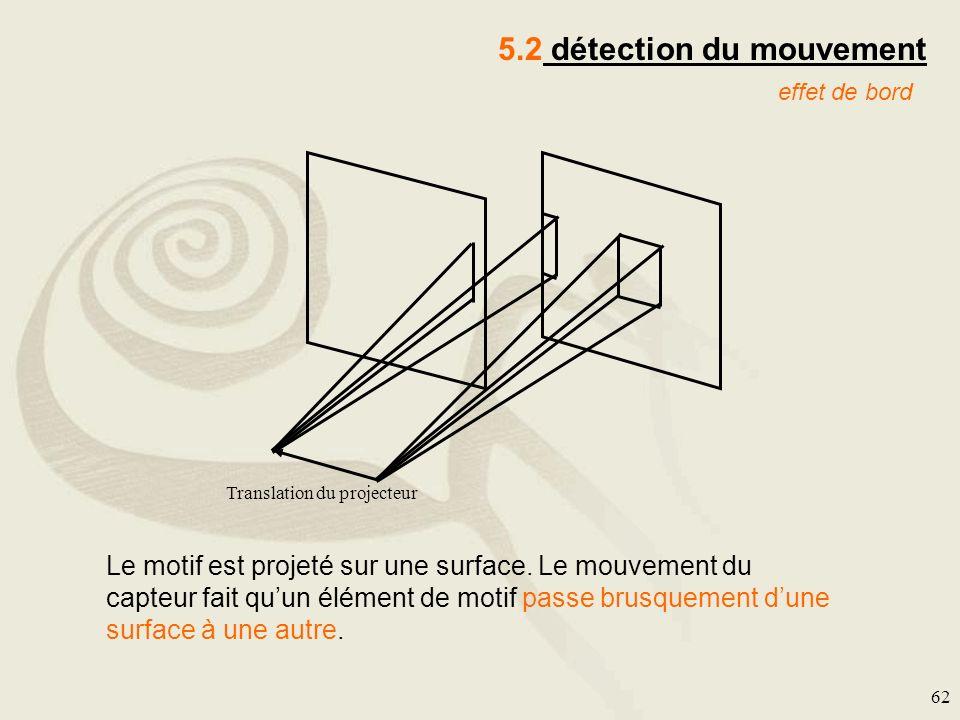 62 effet de bord Translation du projecteur 5.2 détection du mouvement Le motif est projeté sur une surface. Le mouvement du capteur fait quun élément