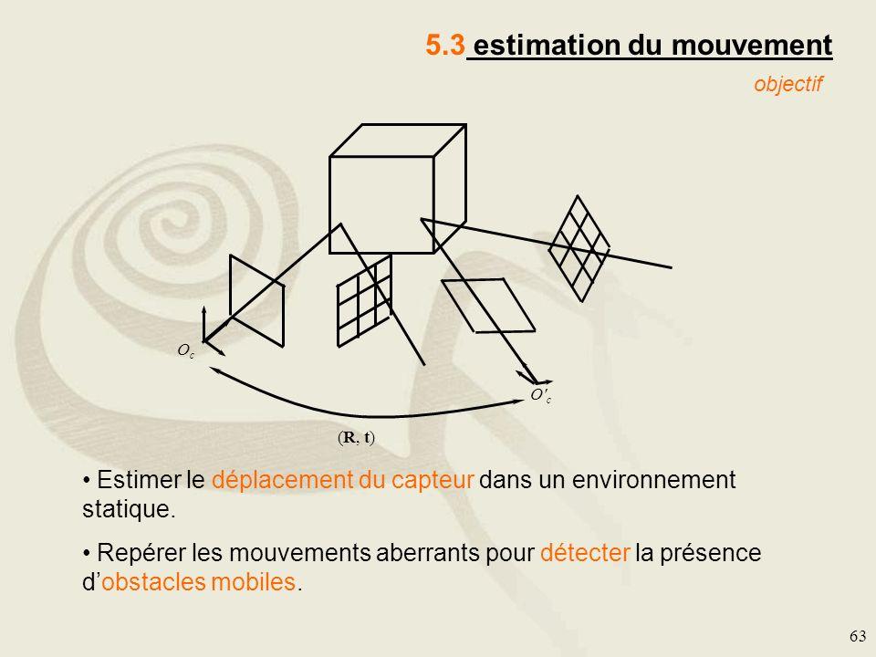 63 5.3 estimation du mouvement objectif (R, t) O' c OcOc Estimer le déplacement du capteur dans un environnement statique. Repérer les mouvements aber