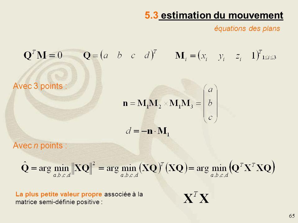 65 équations des plans 5.3 estimation du mouvement Avec 3 points : Avec n points : La plus petite valeur propre associée à la matrice semi-définie pos
