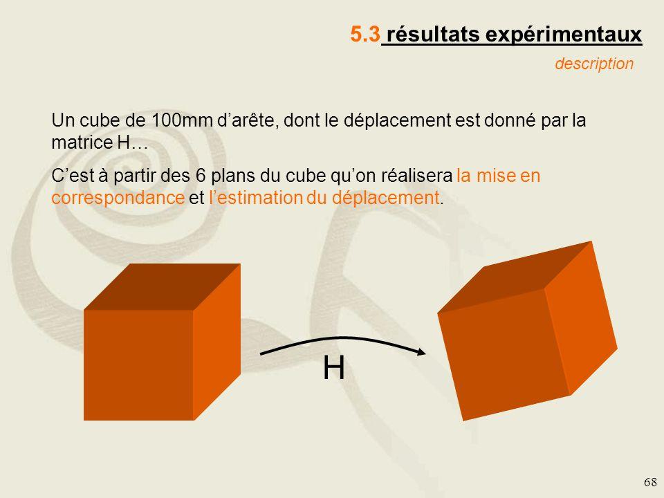 68 5.3 résultats expérimentaux description H Un cube de 100mm darête, dont le déplacement est donné par la matrice H… Cest à partir des 6 plans du cub