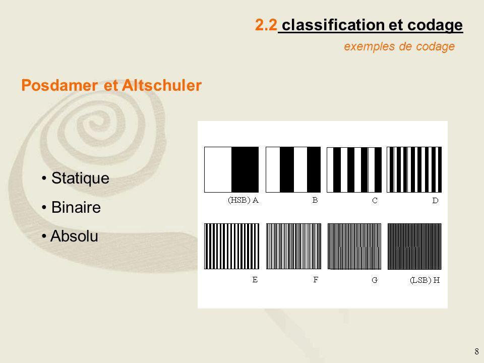 8 2.2 classification et codage exemples de codage Posdamer et Altschuler Statique Binaire Absolu