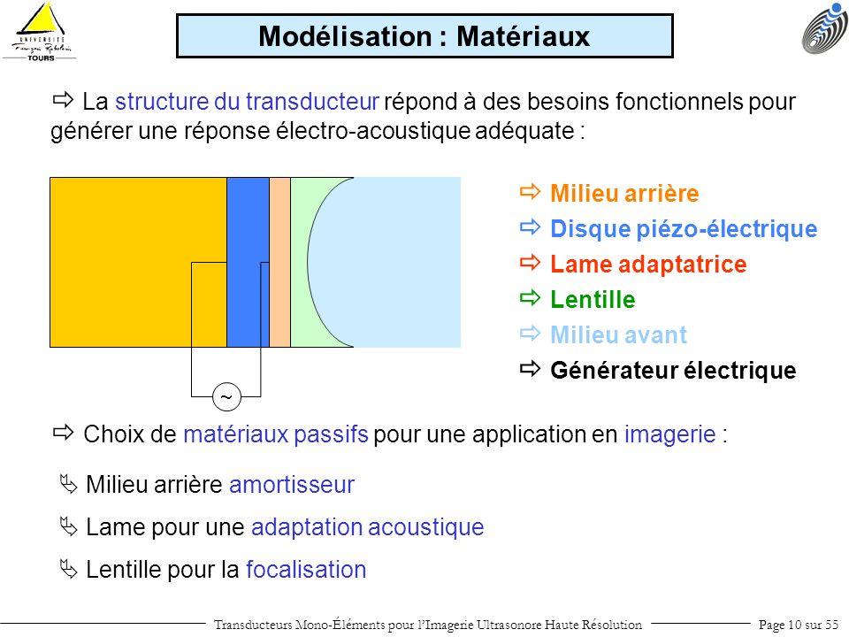 Transducteurs Mono-Éléments pour lImagerie Ultrasonore Haute RésolutionPage 10 sur 55 Disque piézo-électrique Lame adaptatrice Lentille Milieu avant M