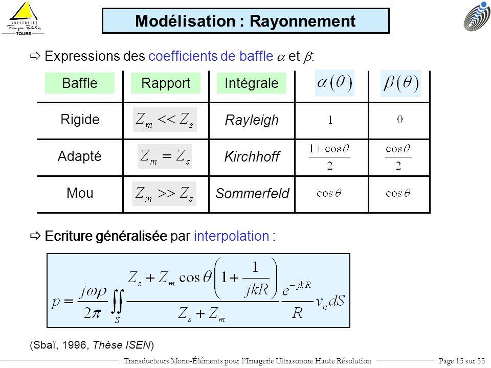 Ecriture généralisée : Expressions des coefficients de baffle et : BaffleIntégrale Rigide Adapté Mou Rayleigh Kirchhoff Sommerfeld Rapport (Sbaï, 1996
