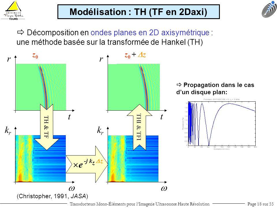 t r t r z0z0 z 0 + z (Christopher, 1991, JASA) krkr krkr Décomposition en ondes planes en 2D axisymétrique : une méthode basée sur la transformée de H