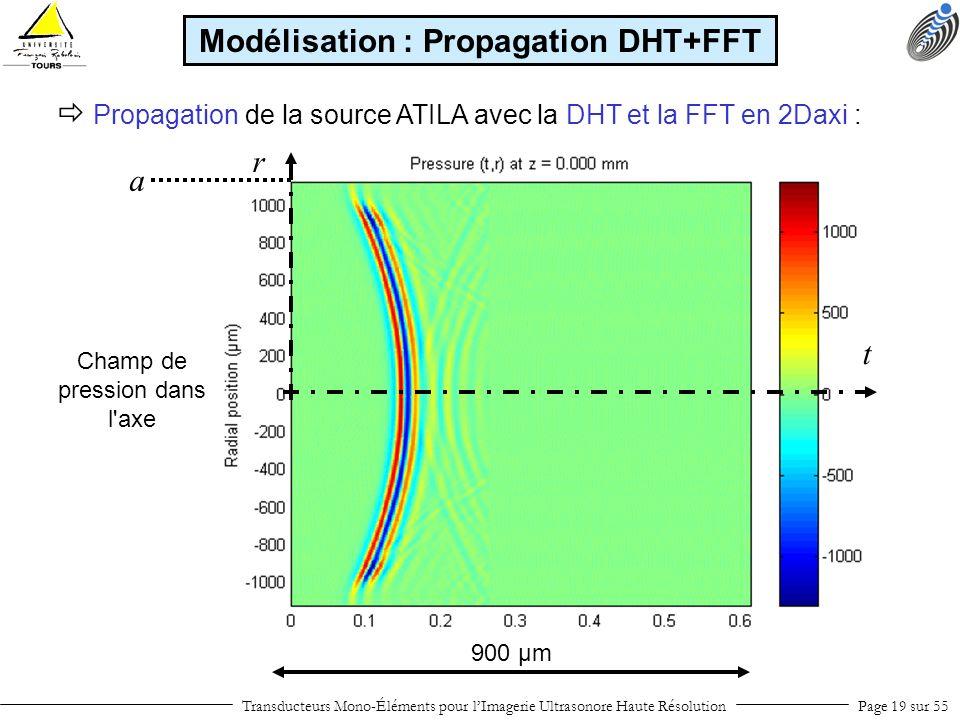 Champ de pression dans l'axe Propagation de la source ATILA avec la DHT et la FFT en 2Daxi : 900 µm Transducteurs Mono-Éléments pour lImagerie Ultraso