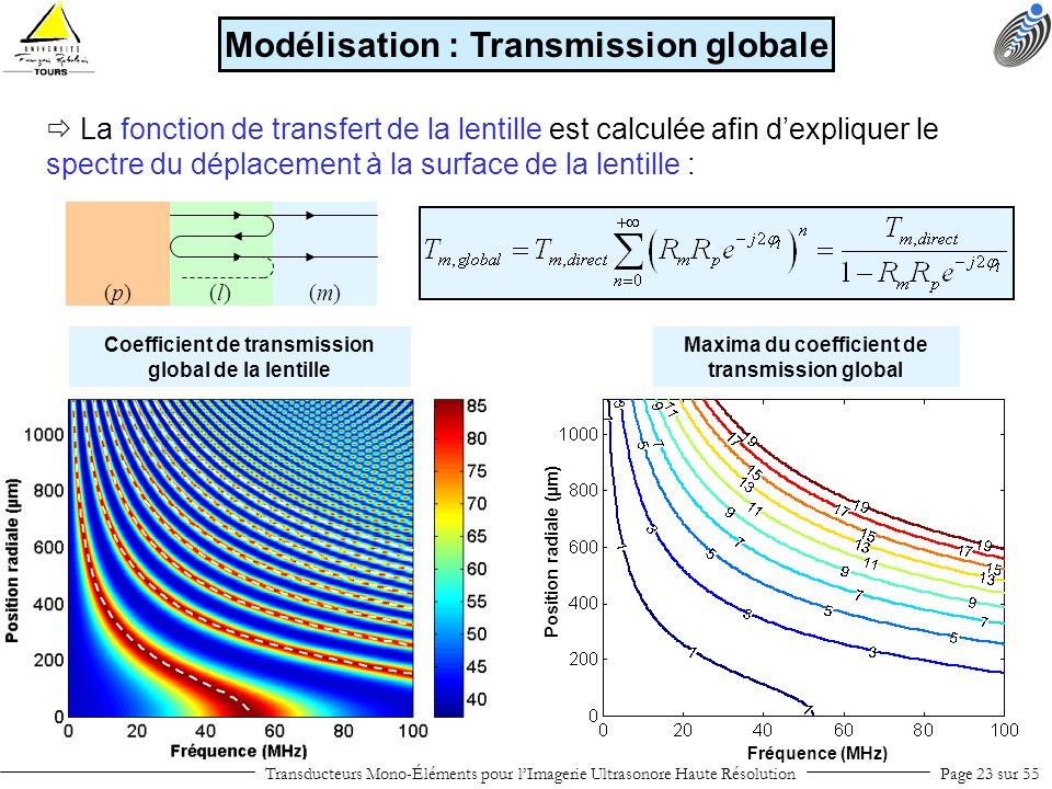 Coefficient de transmission global de la lentille Transducteurs Mono-Éléments pour lImagerie Ultrasonore Haute RésolutionPage 23 sur 55 La fonction de