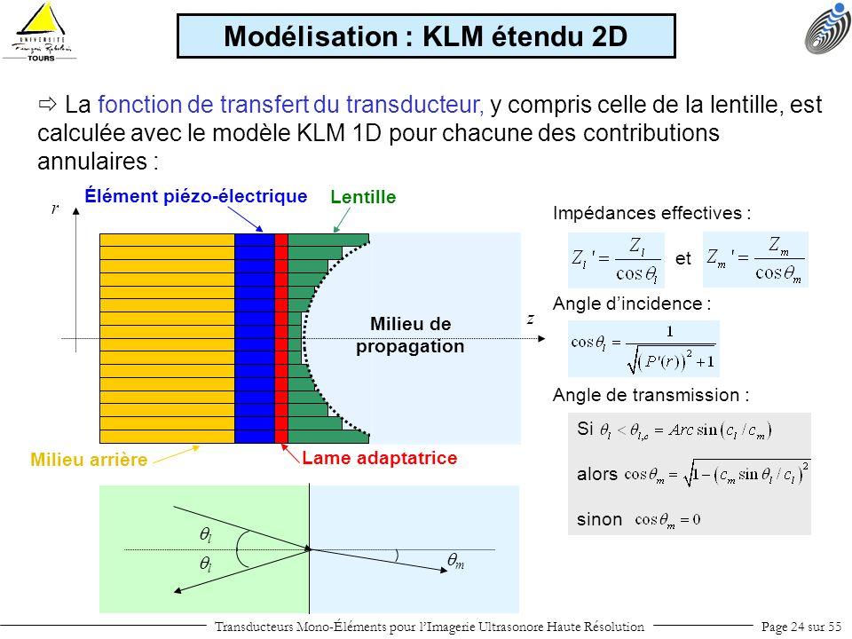 Transducteurs Mono-Éléments pour lImagerie Ultrasonore Haute RésolutionPage 24 sur 55 La fonction de transfert du transducteur, y compris celle de la