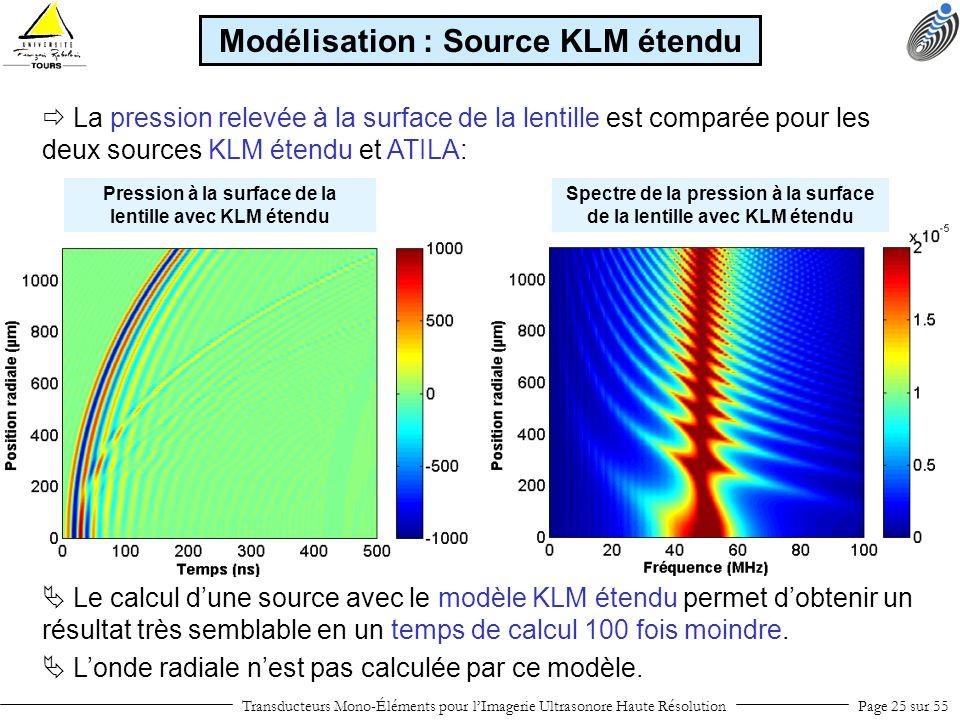 Pression à la surface de la lentille avec ATILA Spectre de la pression à la surface de la lentille avec ATILA Transducteurs Mono-Éléments pour lImager