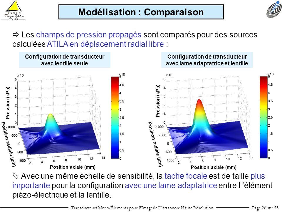 Transducteurs Mono-Éléments pour lImagerie Ultrasonore Haute RésolutionPage 26 sur 55 Les champs de pression propagés sont comparés pour des sources c