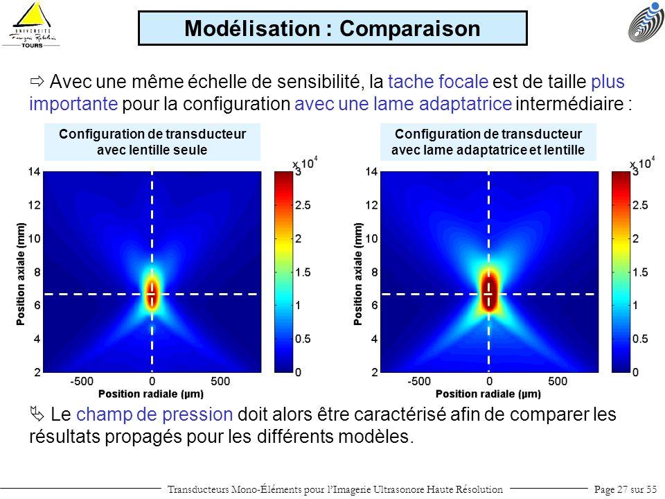 Transducteurs Mono-Éléments pour lImagerie Ultrasonore Haute RésolutionPage 27 sur 55 Avec une même échelle de sensibilité, la tache focale est de tai