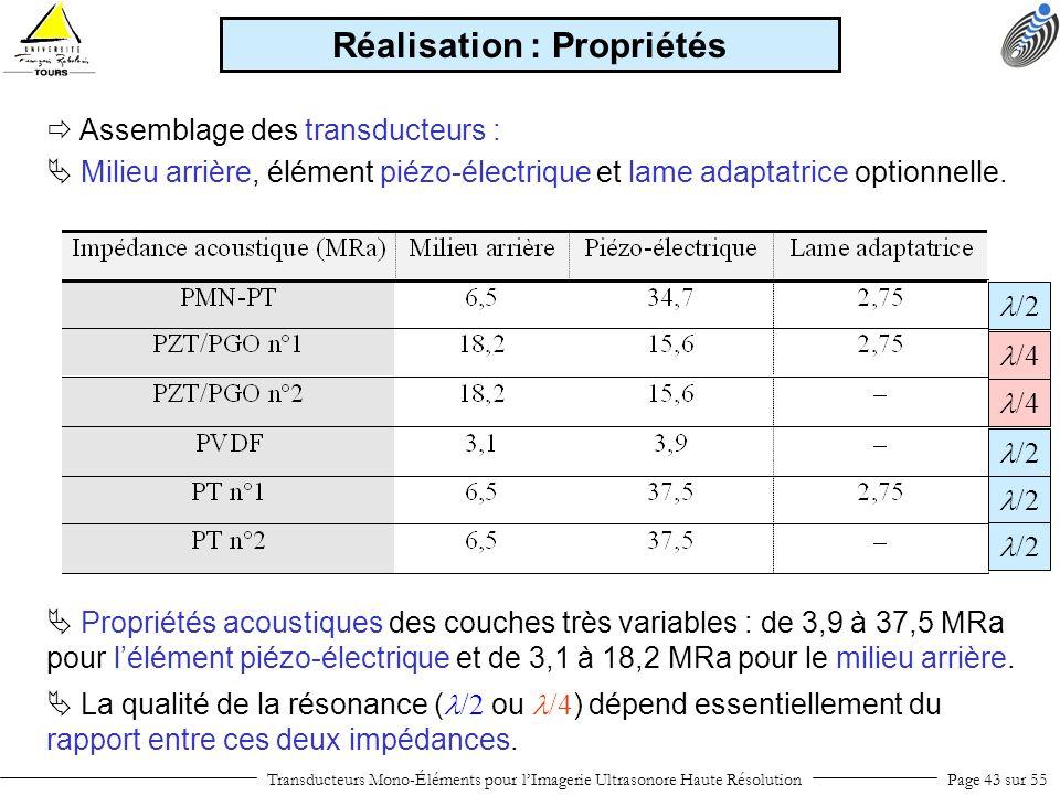 Transducteurs Mono-Éléments pour lImagerie Ultrasonore Haute RésolutionPage 43 sur 55 Assemblage des transducteurs : Réalisation : Propriétés Propriét