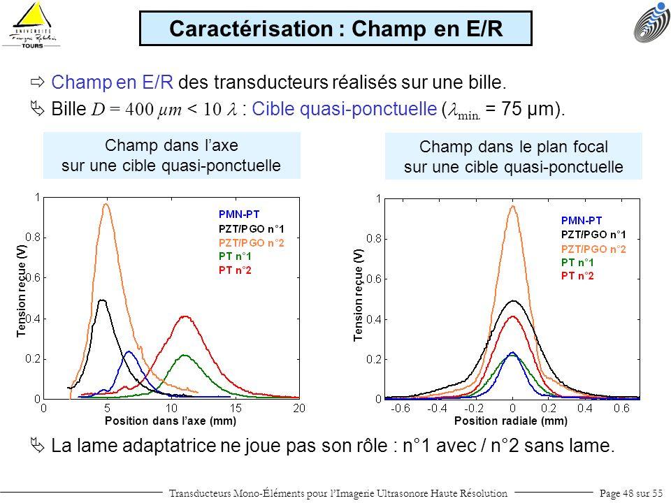 Transducteurs Mono-Éléments pour lImagerie Ultrasonore Haute RésolutionPage 48 sur 55 Champ en E/R des transducteurs réalisés sur une bille. Caractéri