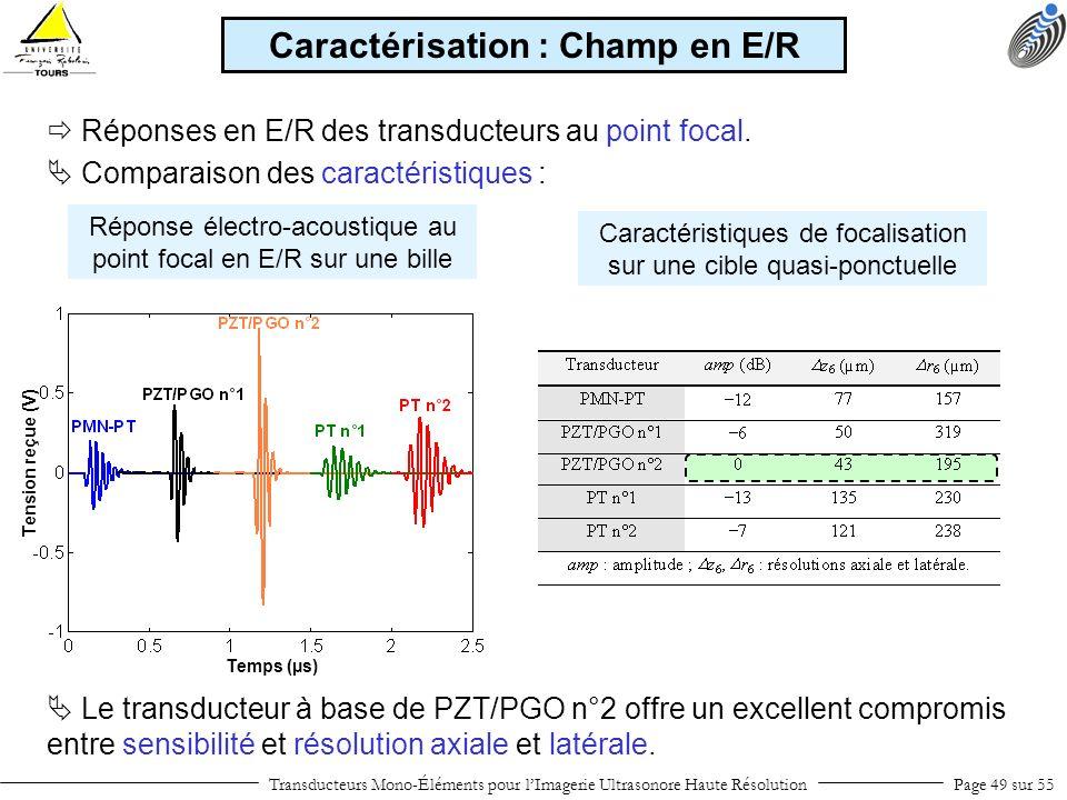 Le transducteur à base de PZT/PGO n°2 offre un excellent compromis entre sensibilité et résolution axiale et latérale. Transducteurs Mono-Éléments pou