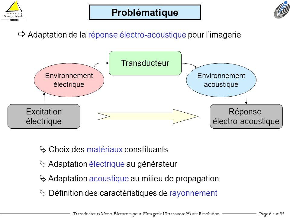 Transducteurs Mono-Éléments pour lImagerie Ultrasonore Haute RésolutionPage 6 sur 55 Transducteur Environnement acoustique Environnement électrique Ré