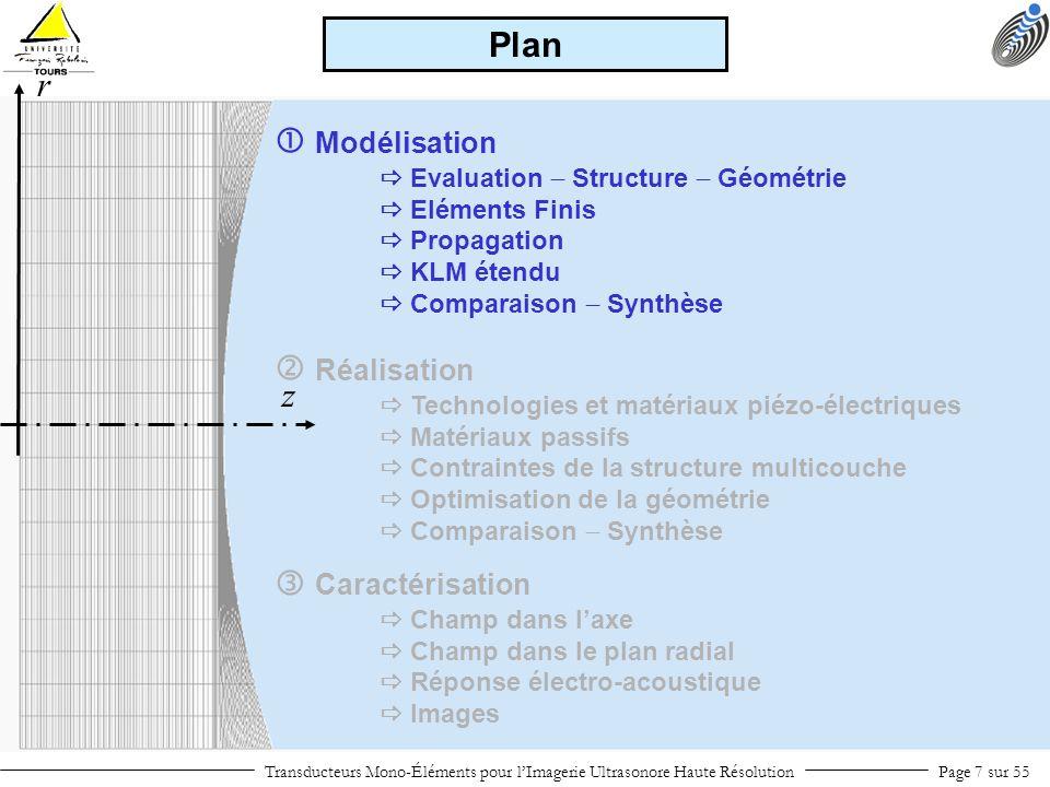 t r t r z0z0 z 0 + z (Christopher, 1991, JASA) krkr krkr Décomposition en ondes planes en 2D axisymétrique : une méthode basée sur la transformée de Hankel (TH) e -j k z z Propagation dans le cas dun disque plan: Transducteurs Mono-Éléments pour lImagerie Ultrasonore Haute RésolutionPage 18 sur 55 Modélisation : TH (TF en 2Daxi) TH & TF THI & TFI