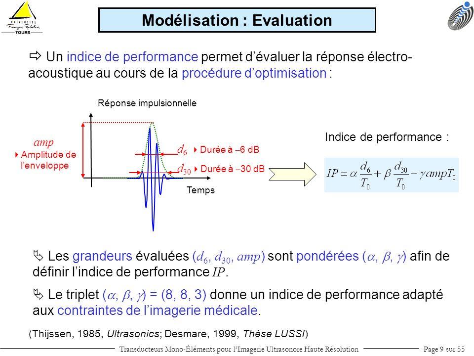 Transducteurs Mono-Éléments pour lImagerie Ultrasonore Haute RésolutionPage 50 sur 55 Comparaison des résultats de propagation modélisés et mesurés Caractérisation : Comparaison Champ dans laxe en E/R sur une cible quasi-ponctuelle Réponse en E/R sur une cible quasi-ponctuelle Position axiale (mm) Tension reçue (V) Temps (µs) Ajustement de la vitesse dans la lentille.