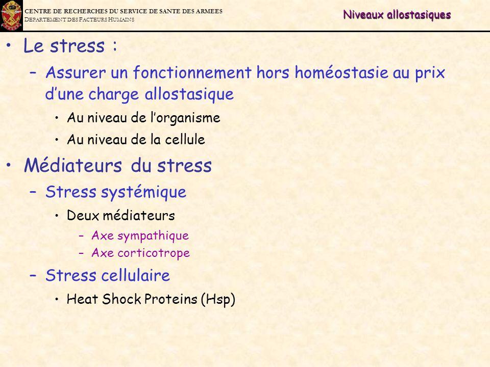 C ENTRE DE R ECHERCHES DU S ERVICE DE S ANTE DES A RMEES D EPARTEMENT DES F ACTEURS H UMAINS Niveaux allostasiques Le stress : –Assurer un fonctionnem